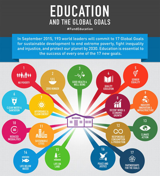 education-and-the-global-go